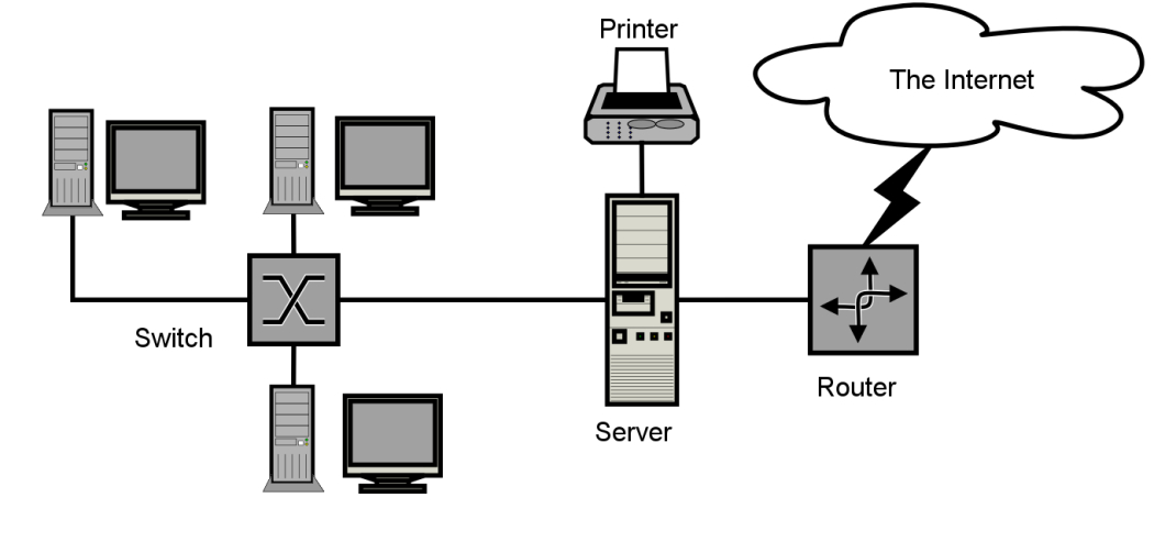 How does a cloud server work to control your website?