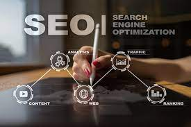 What you should do to increase your Website Ranking?