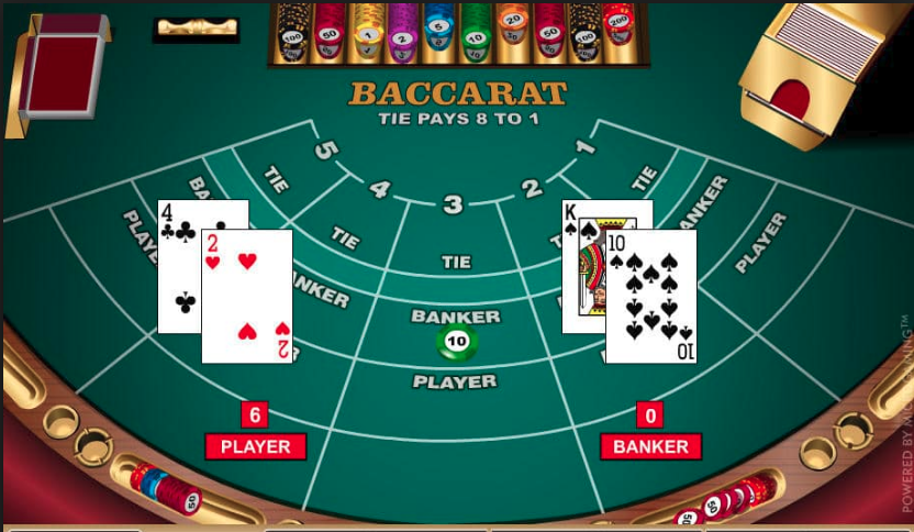 Safeguards That Should Direct You Towards Genuine Online Casino
