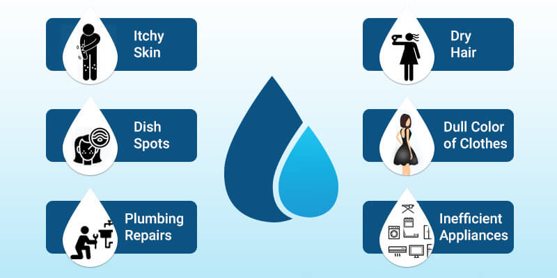 What Are The Benefits Of Water Softener?